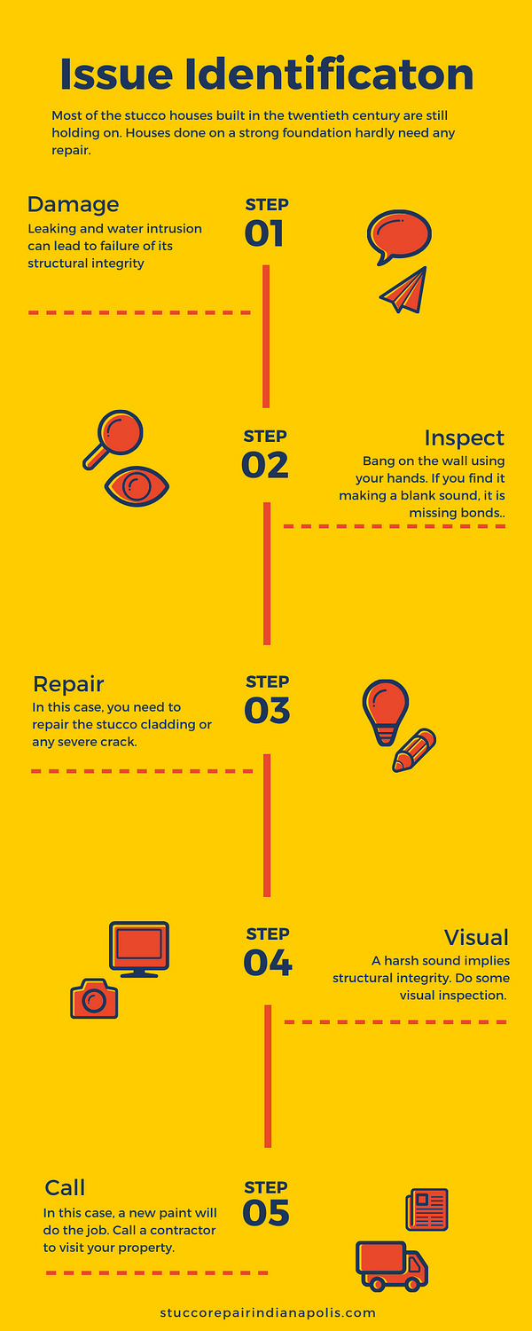 Infographic on identifying and fixing stucco coming off